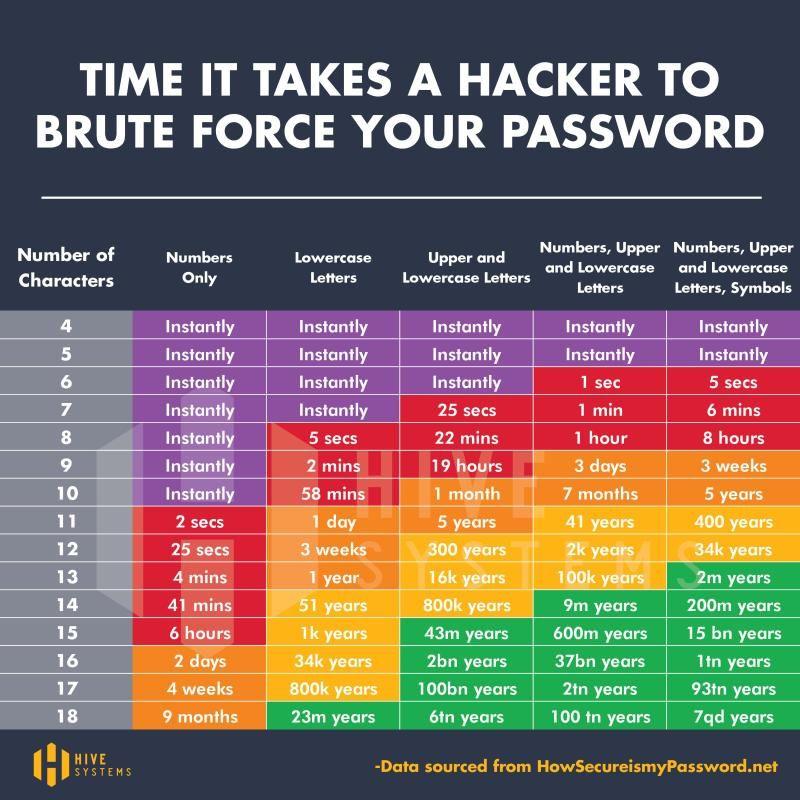 Password Image